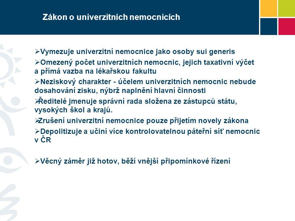Zákon o univerzitních nemocnicích