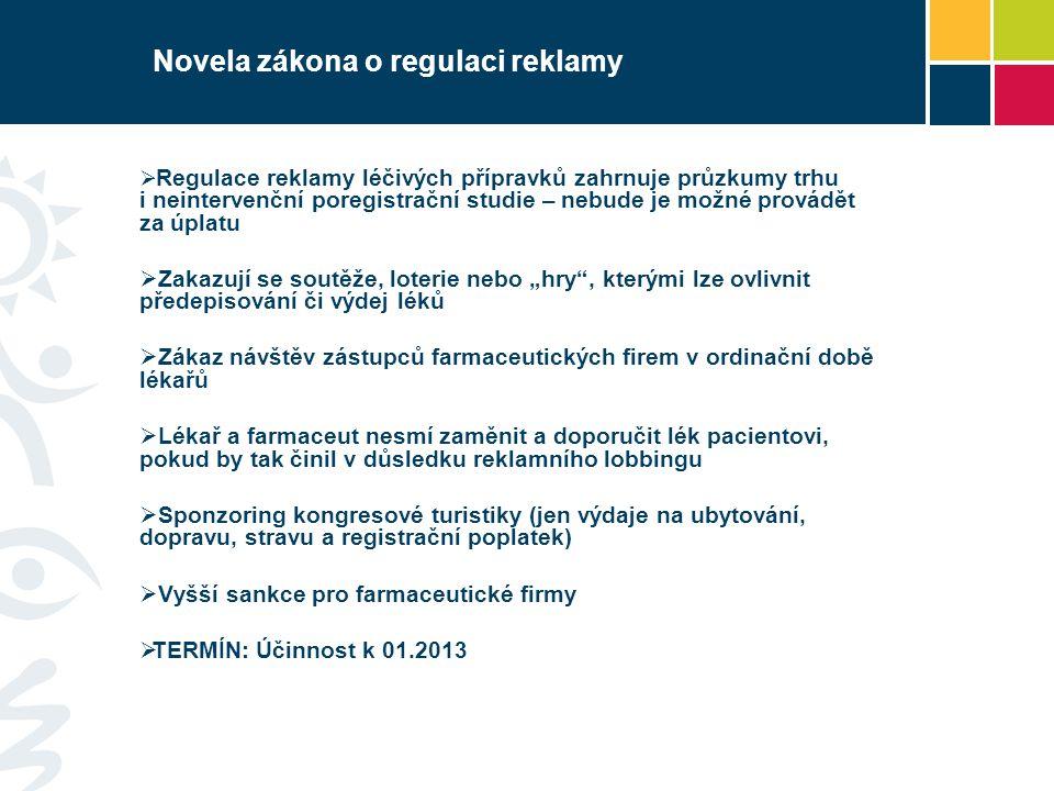 Novela zákona o regulaci reklamy