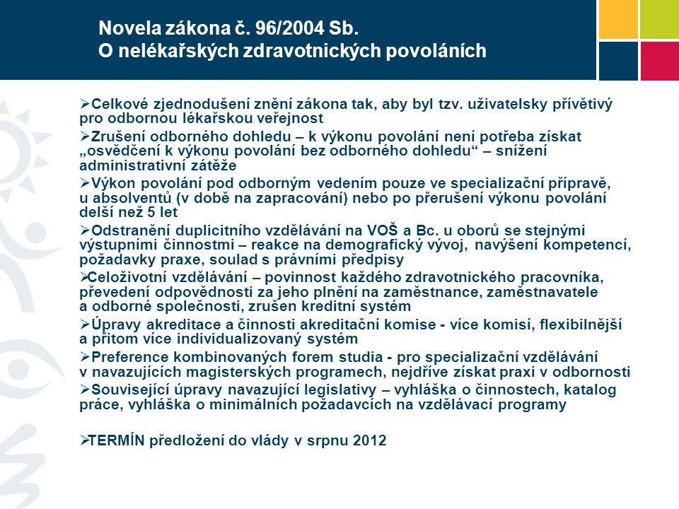 Novela zákona č. 96/2004 Sb. O nelékařských zdravotnických povoláních