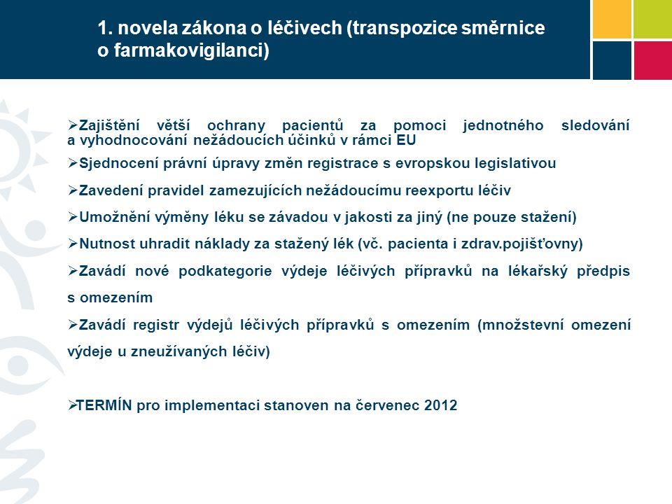 1. novela zákona o léčivech (transpozice směrnice o farmakovigilanci)