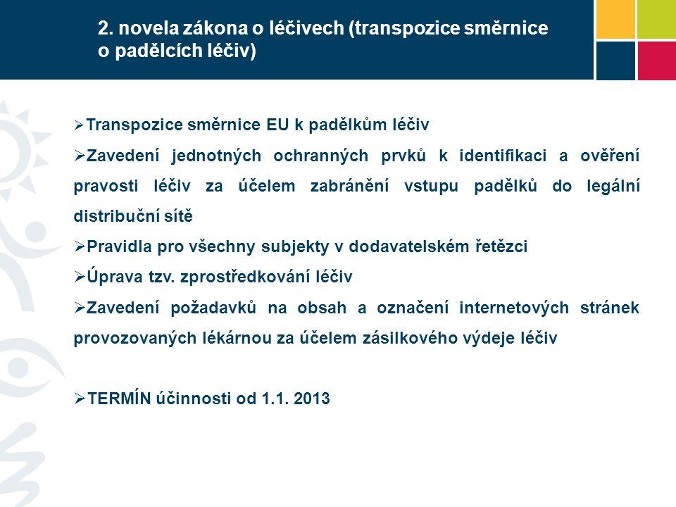 2. novela zákona o léčivech (transpozice směrnice o padělcích léčiv)