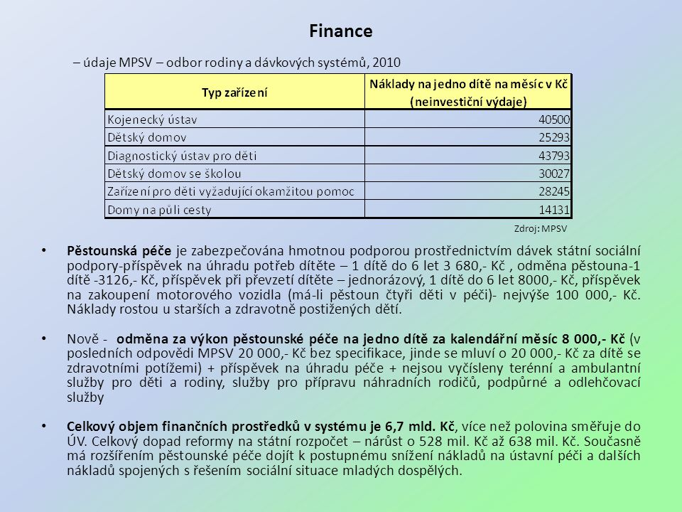 Finance – údaje MPSV – odbor rodiny a dávkových systémů, 2010.