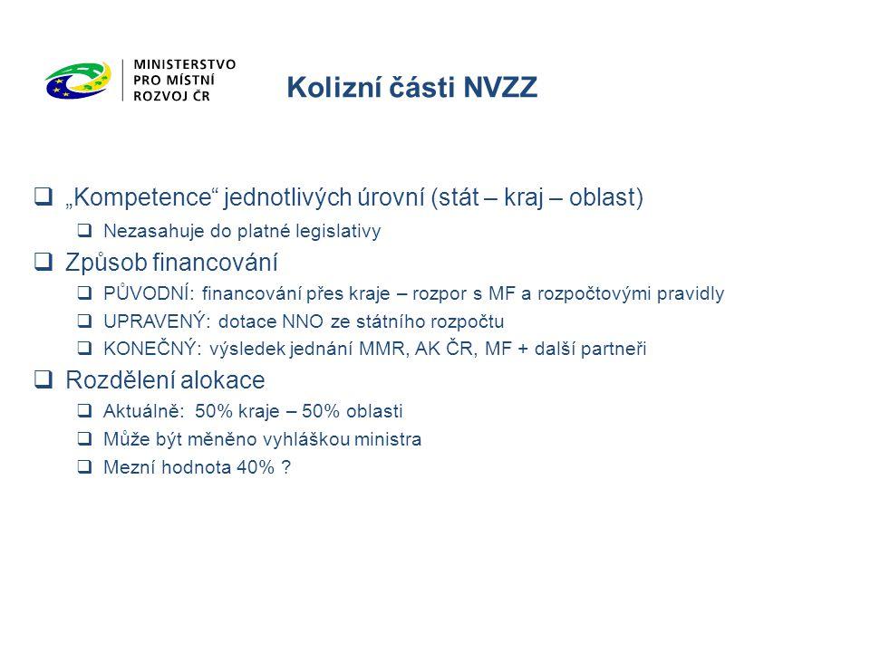 """Kolizní části NVZZ """"Kompetence jednotlivých úrovní (stát – kraj – oblast) Nezasahuje do platné legislativy."""