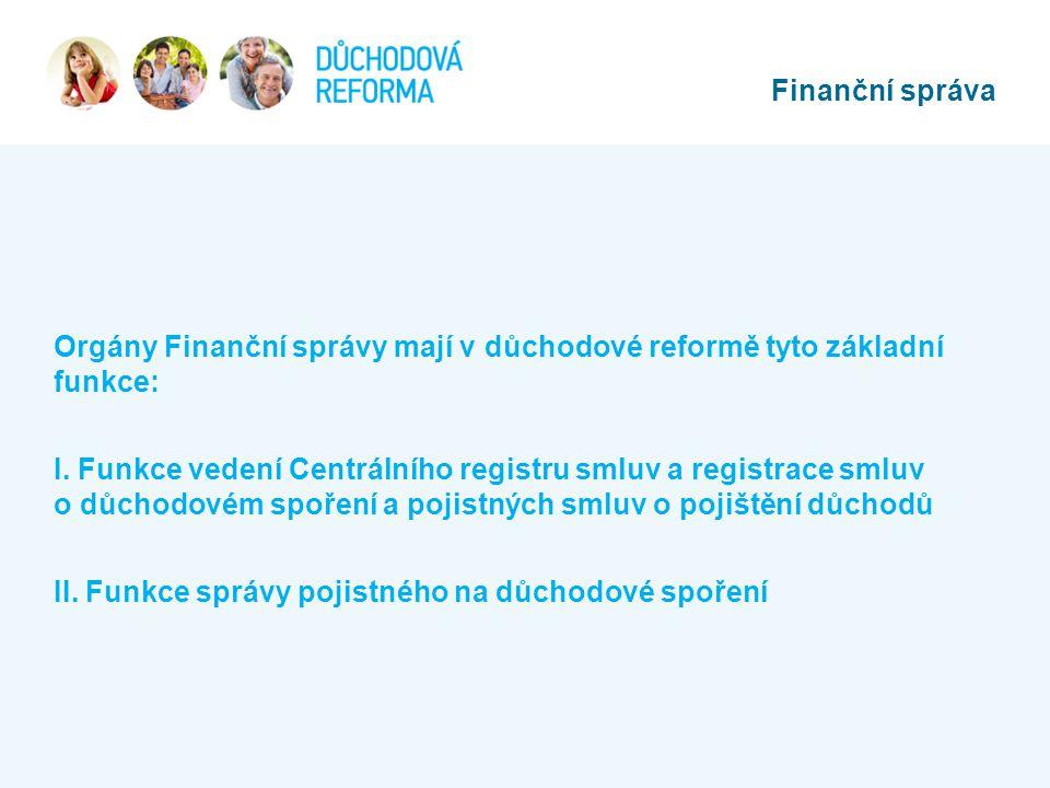 Finanční správa