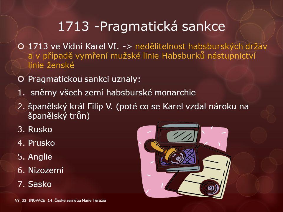 1713 -Pragmatická sankce
