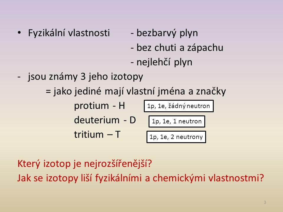 Fyzikální vlastnosti - bezbarvý plyn - bez chuti a zápachu
