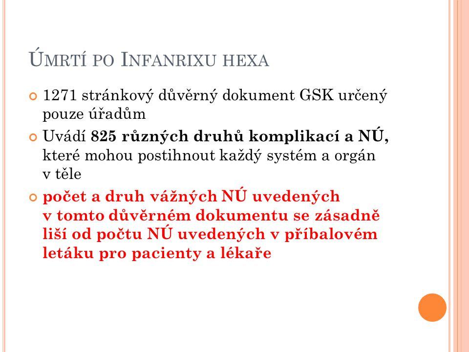 Úmrtí po Infanrixu hexa