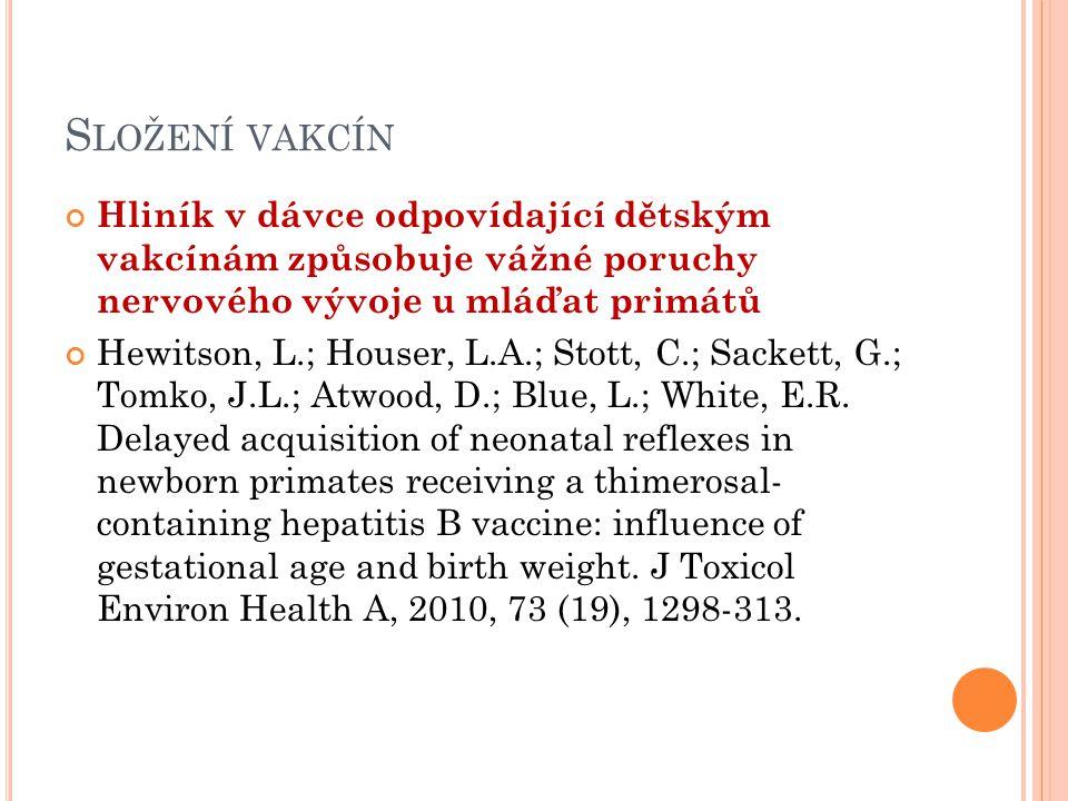 Složení vakcín Hliník v dávce odpovídající dětským vakcínám způsobuje vážné poruchy nervového vývoje u mláďat primátů.