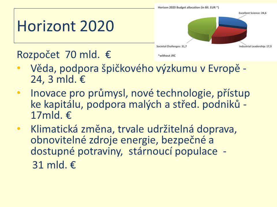 Horizont 2020 Rozpočet 70 mld. €