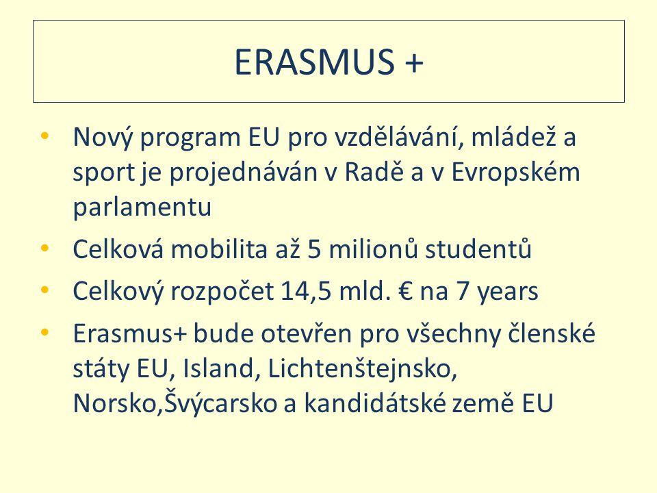 ERASMUS + Nový program EU pro vzdělávání, mládež a sport je projednáván v Radě a v Evropském parlamentu.