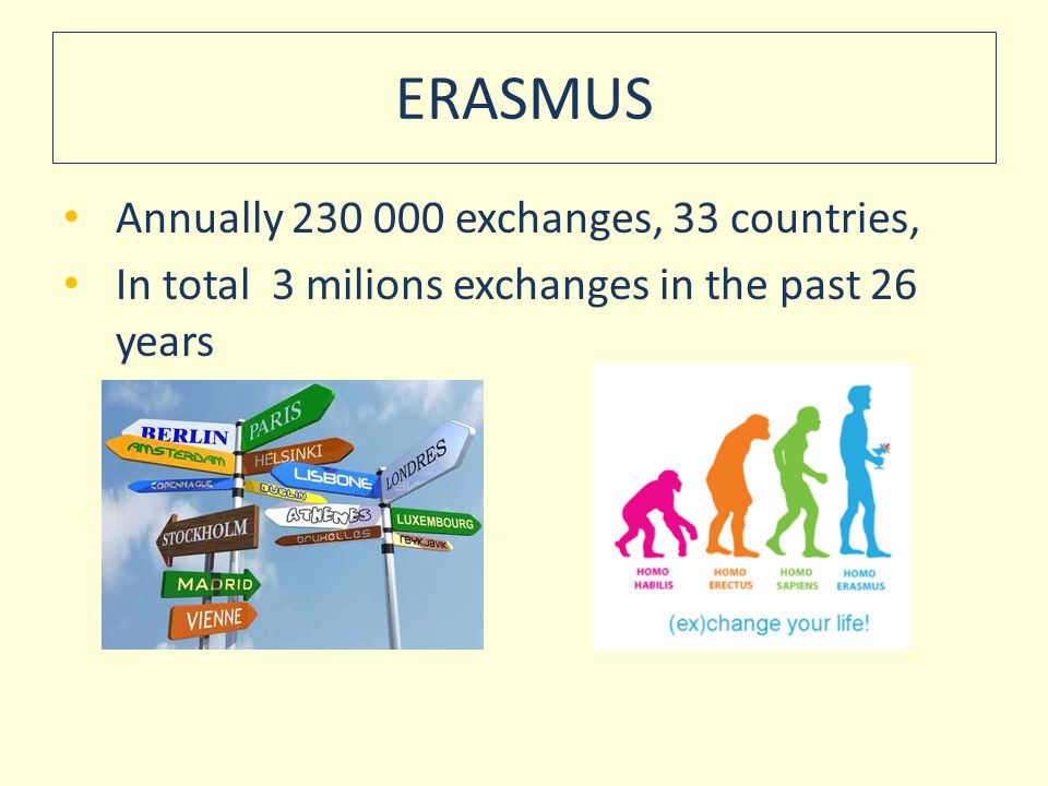 ERASMUS Annually 230 000 exchanges, 33 countries,