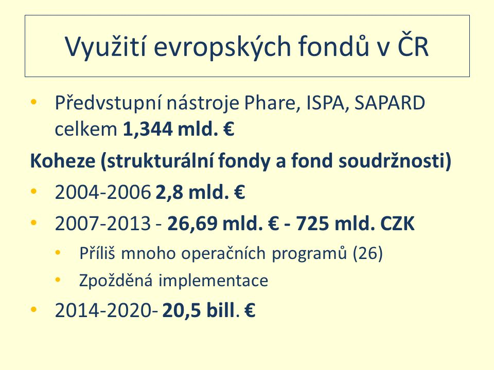 Využití evropských fondů v ČR