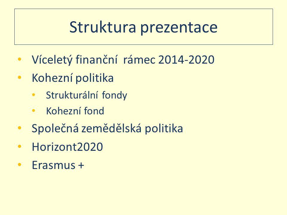 Struktura prezentace Víceletý finanční rámec 2014-2020