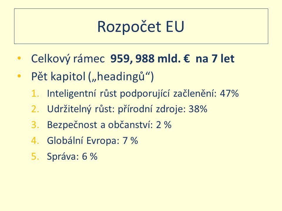 Rozpočet EU Celkový rámec 959, 988 mld. € na 7 let