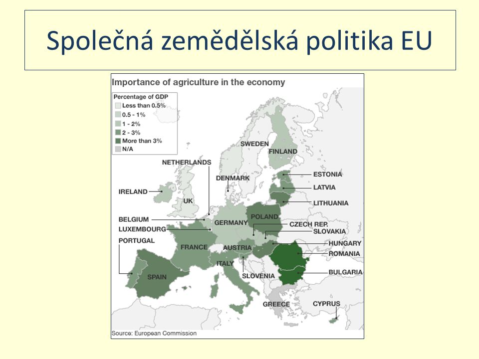 Společná zemědělská politika EU