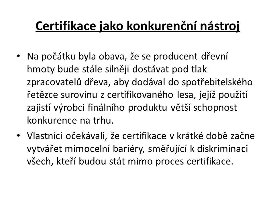Certifikace jako konkurenční nástroj