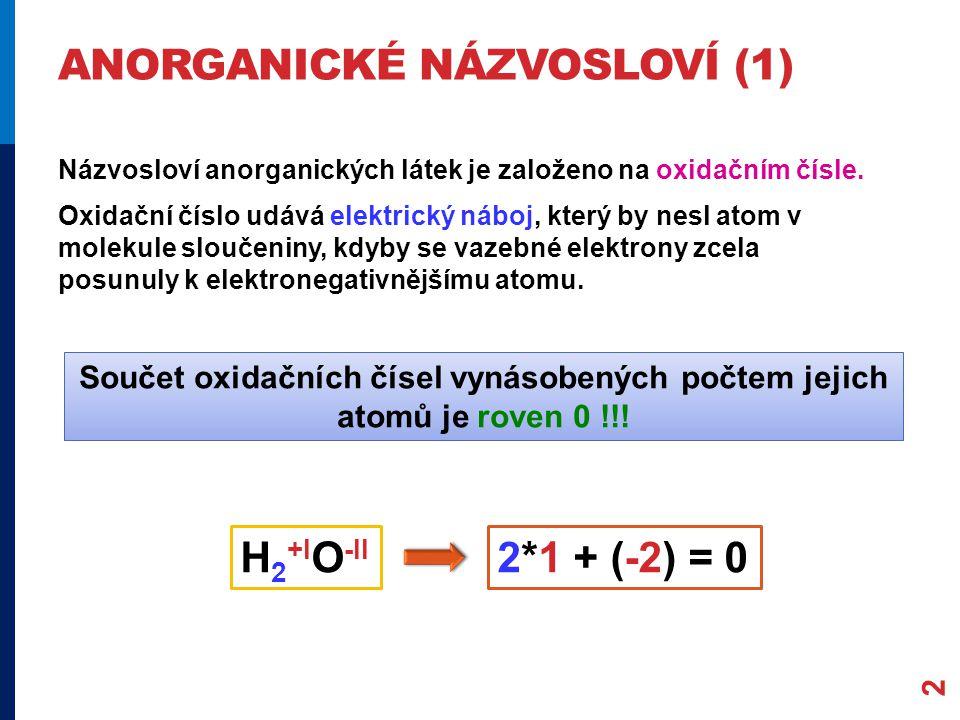 anorganické NÁZVOSLOVÍ (1)