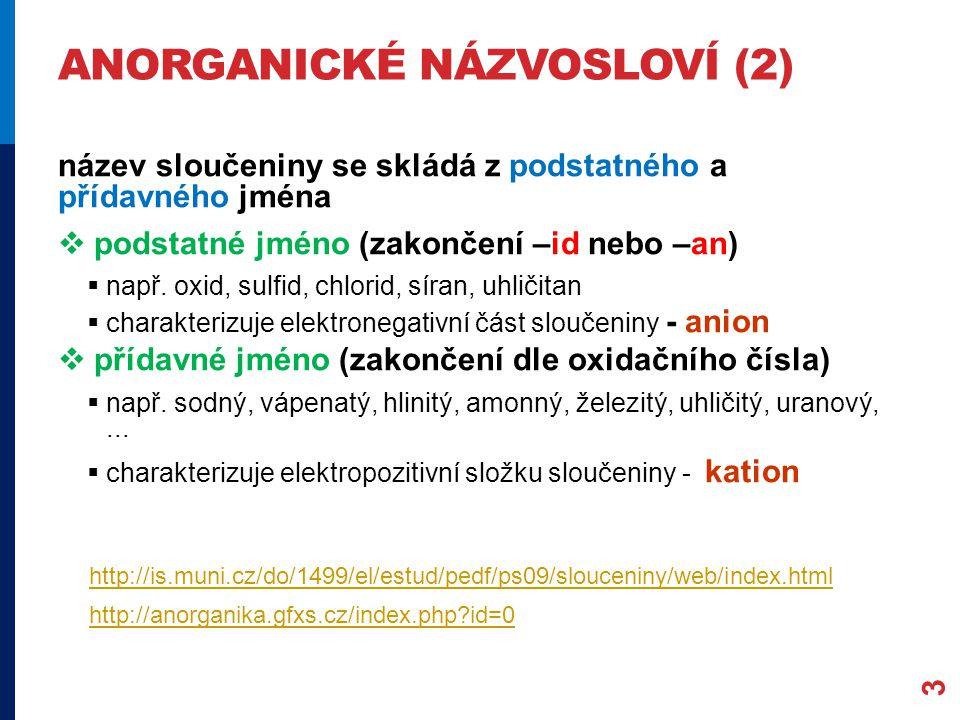 anorganické NÁZVOSLOVÍ (2)