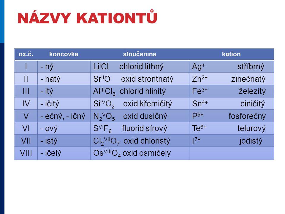 názvy kationtů I - ný LiICl chlorid lithný Ag+ stříbrný II - natý