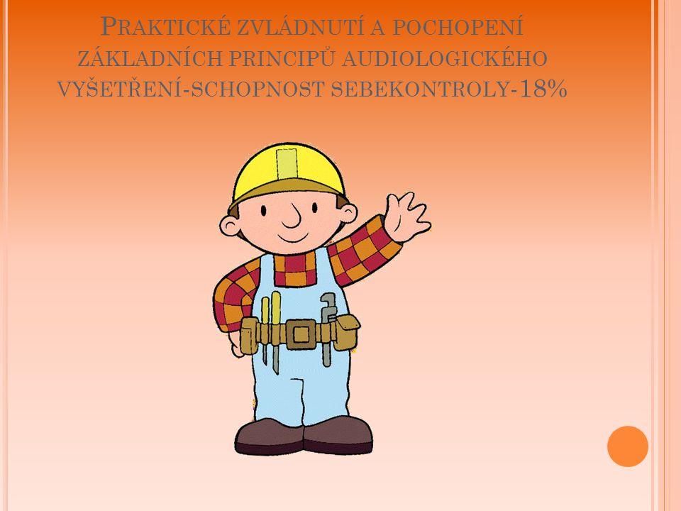 Praktické zvládnutí a pochopení základních principů audiologického vyšetření-schopnost sebekontroly-18%