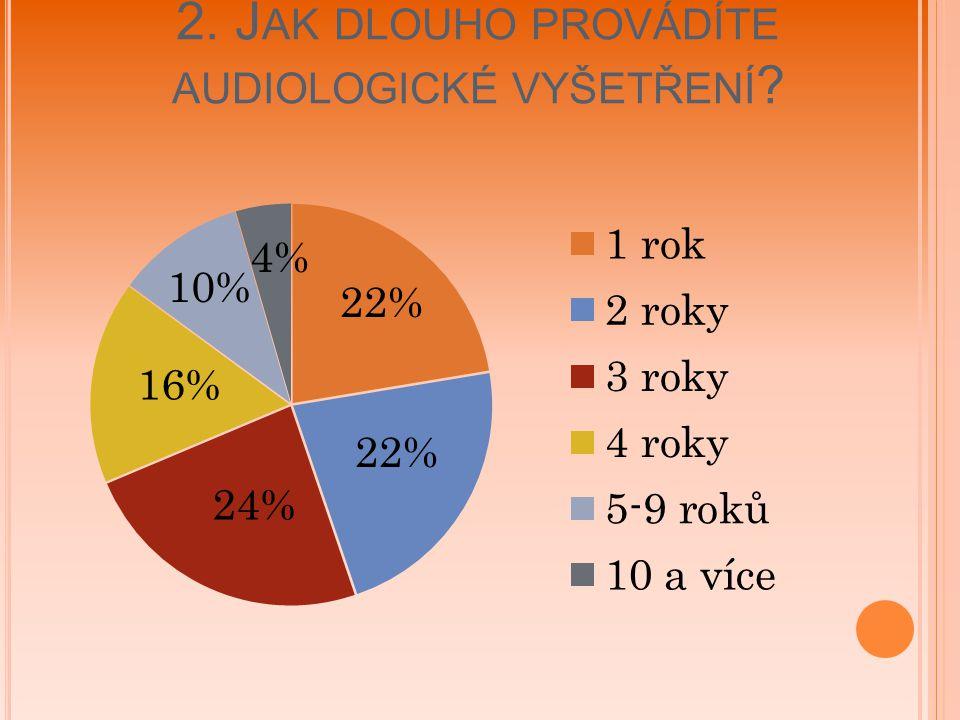 2. Jak dlouho provádíte audiologické vyšetření