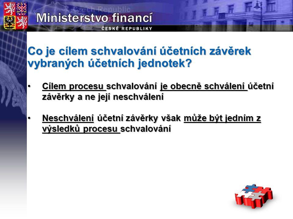Co je cílem schvalování účetních závěrek vybraných účetních jednotek