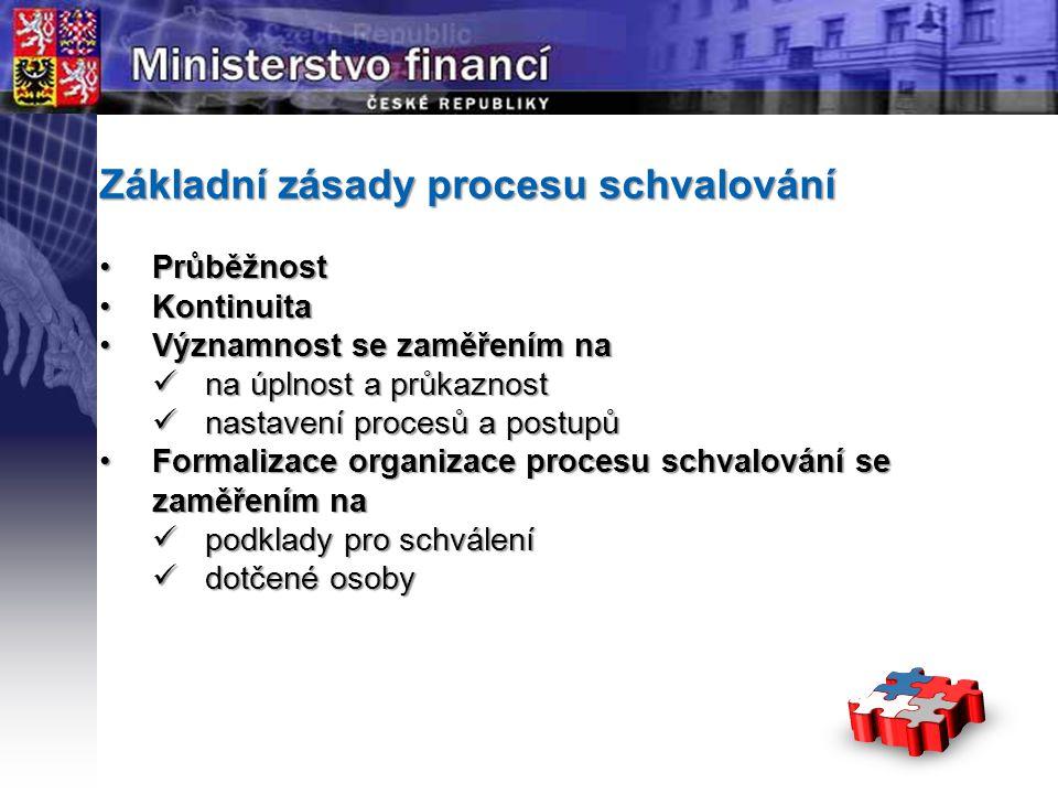 Základní zásady procesu schvalování