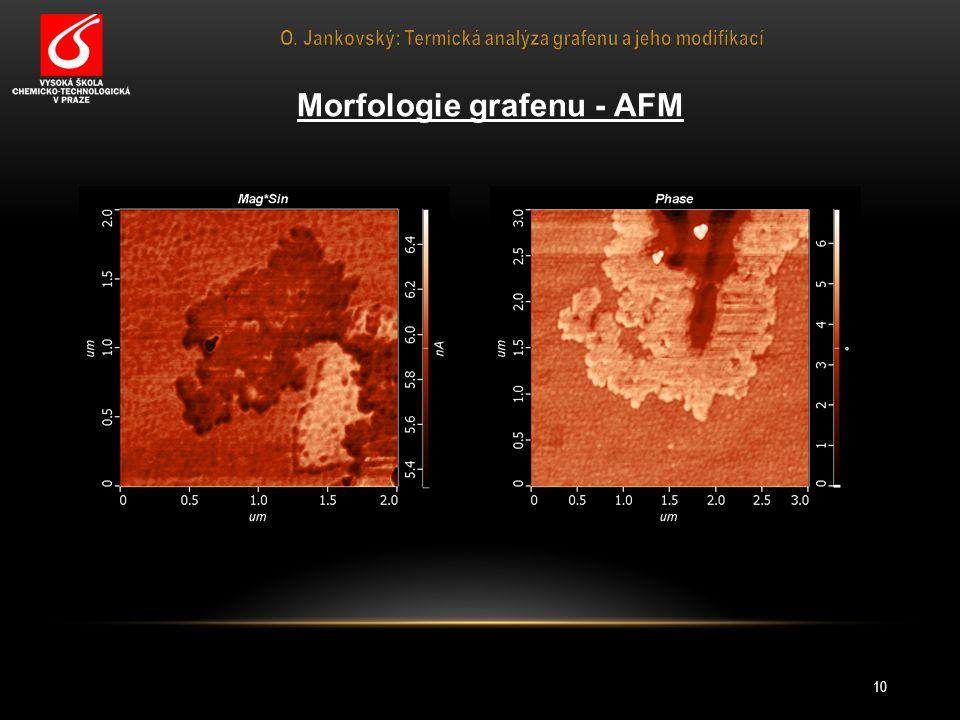Morfologie grafenu - AFM