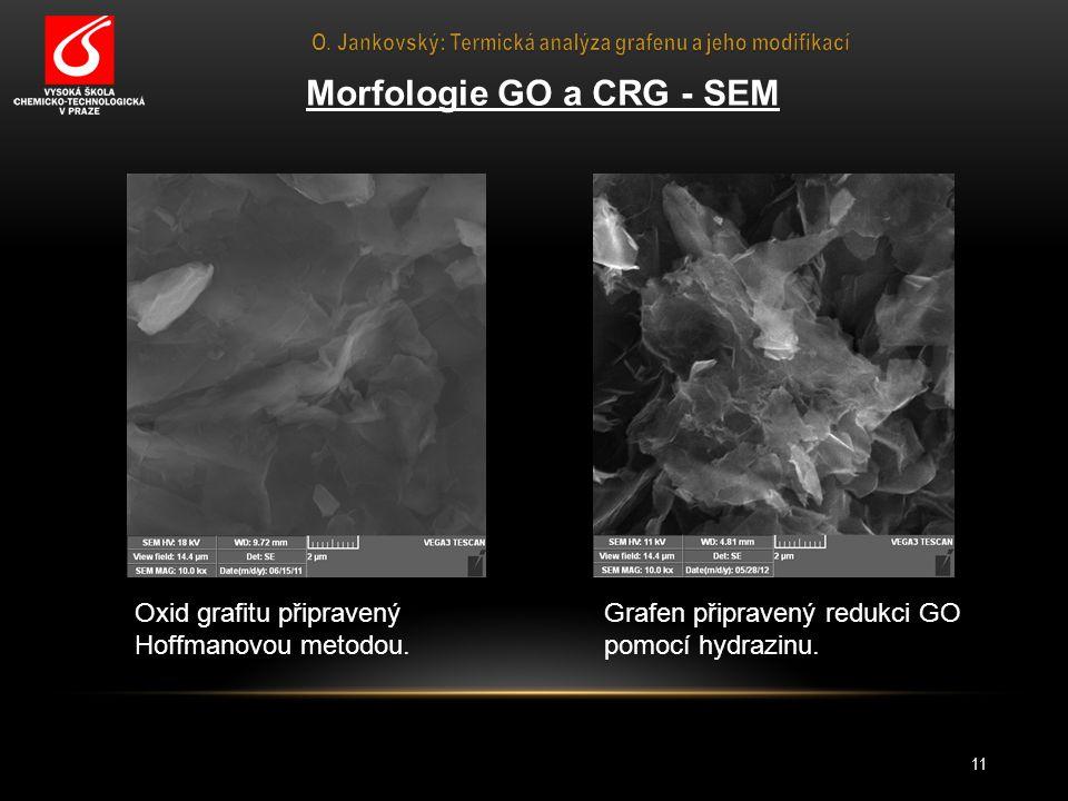 Morfologie GO a CRG - SEM