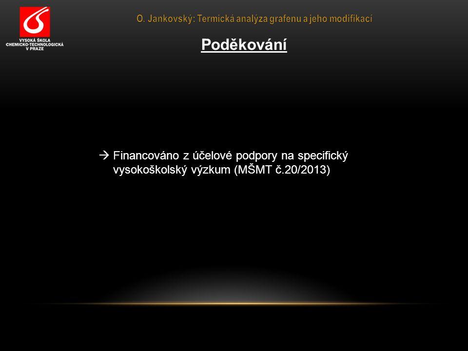 O. Jankovský: Termická analýza grafenu a jeho modifikací