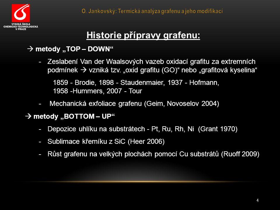 Historie přípravy grafenu:
