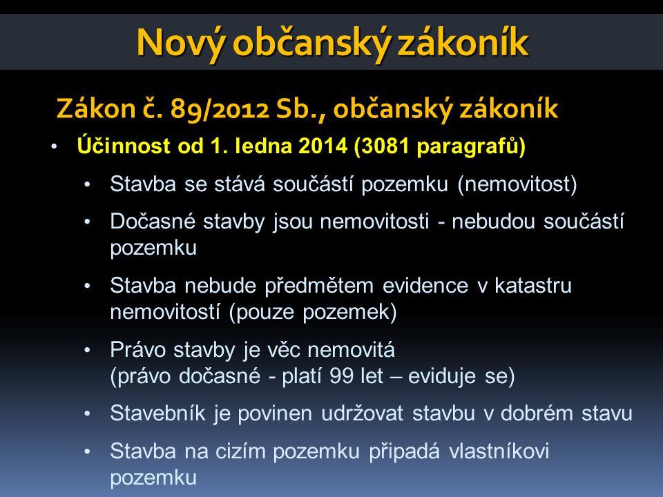 Nový občanský zákoník Zákon č. 89/2012 Sb., občanský zákoník