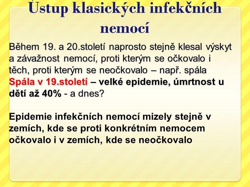 Ústup klasických infekčních nemocí