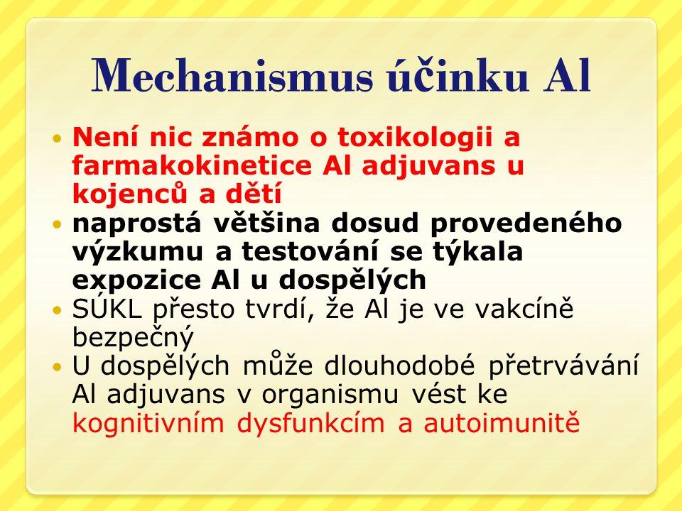 Mechanismus účinku Al Není nic známo o toxikologii a farmakokinetice Al adjuvans u kojenců a dětí.
