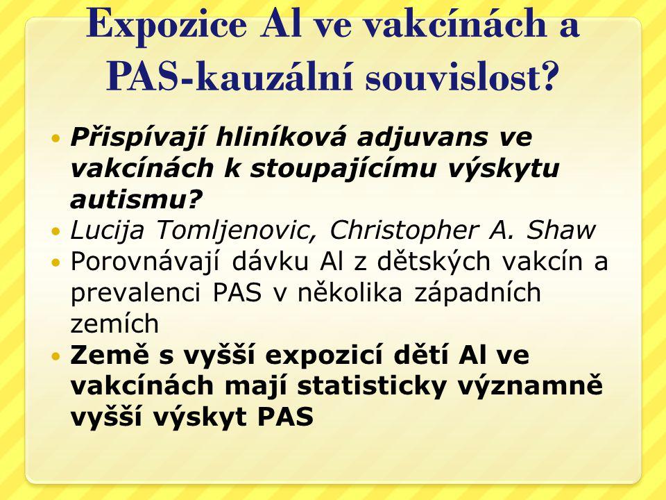 Expozice Al ve vakcínách a PAS-kauzální souvislost