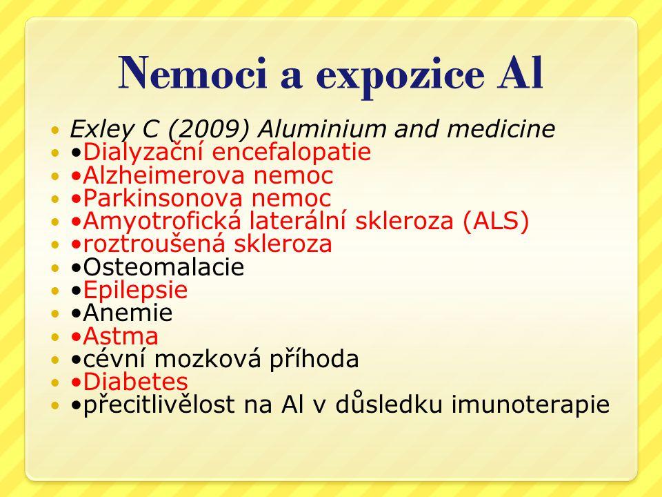 Nemoci a expozice Al Exley C (2009) Aluminium and medicine