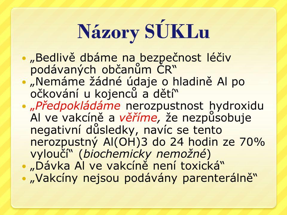 """Názory SÚKLu """"Bedlivě dbáme na bezpečnost léčiv podávaných občanům ČR"""