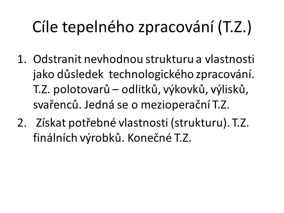 Cíle tepelného zpracování (T.Z.)