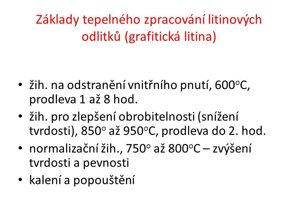 Základy tepelného zpracování litinových odlitků (grafitická litina)