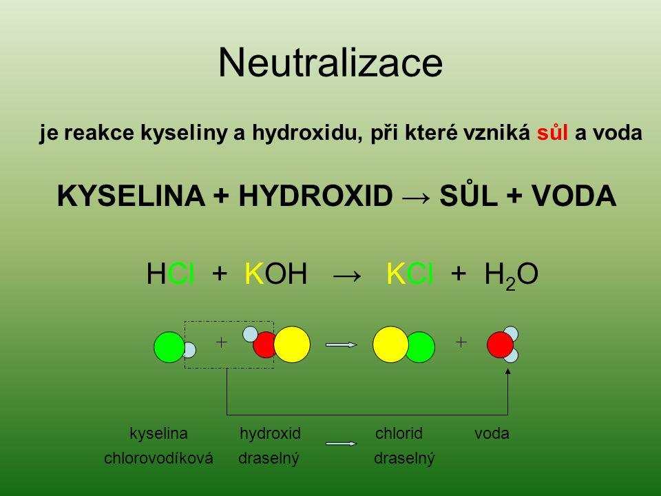 Neutralizace KYSELINA + HYDROXID → SŮL + VODA HCl + KOH → KCl + H2O