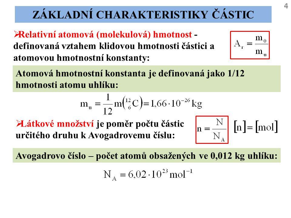 Základní charakteristiky částic