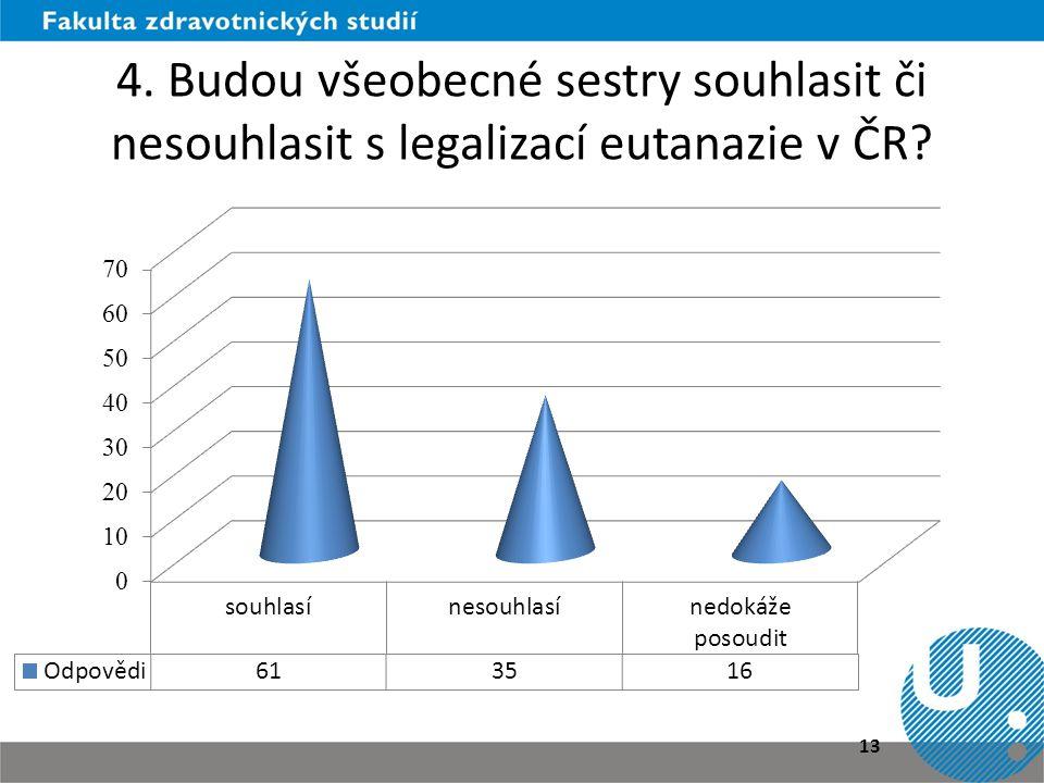 4. Budou všeobecné sestry souhlasit či nesouhlasit s legalizací eutanazie v ČR