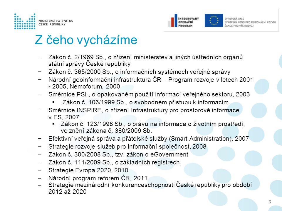 Z čeho vycházíme Zákon č. 2/1969 Sb., o zřízení ministerstev a jiných ústředních orgánů státní správy České republiky.