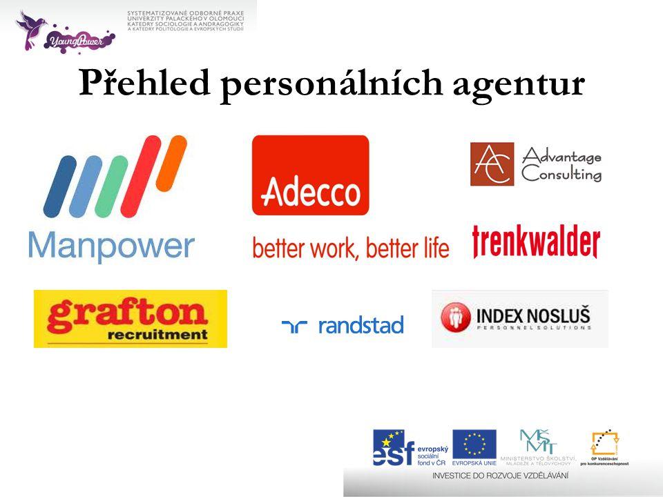 Přehled personálních agentur