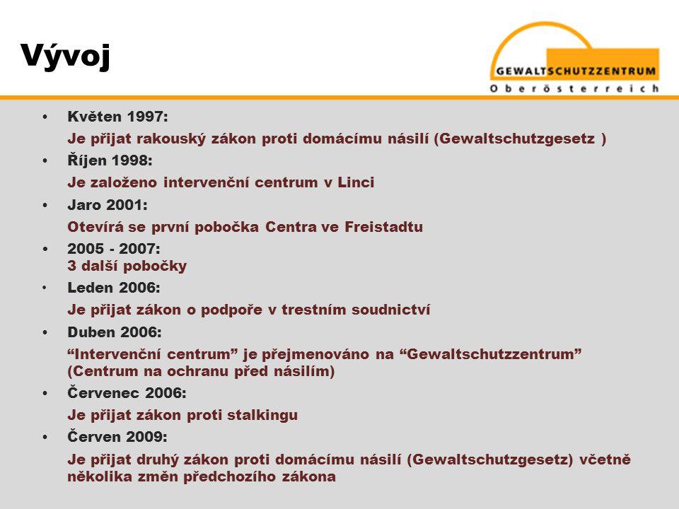 Vývoj Květen 1997: Je přijat rakouský zákon proti domácímu násilí (Gewaltschutzgesetz ) Říjen 1998: