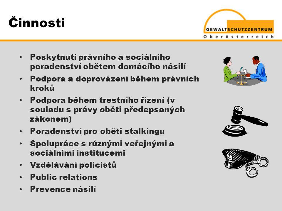Činnosti Poskytnutí právního a sociálního poradenství obětem domácího násilí. Podpora a doprovázení během právních kroků.