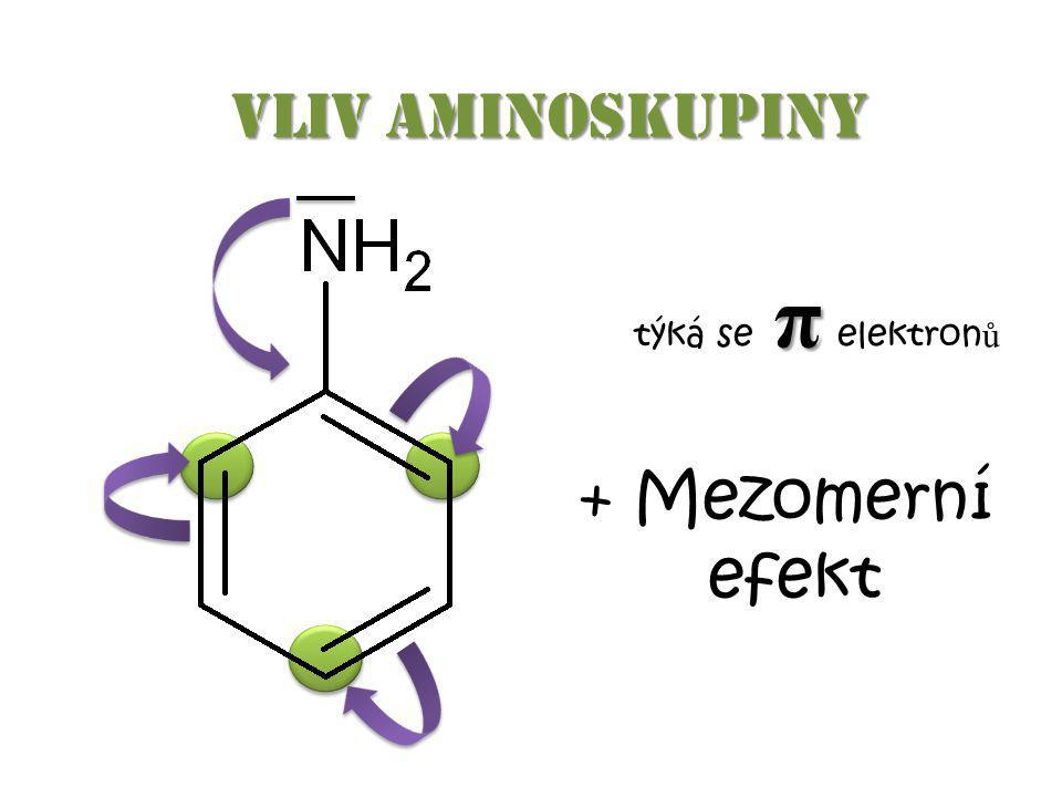 Vliv aminoskupiny týká se π elektronů + Mezomerní efekt