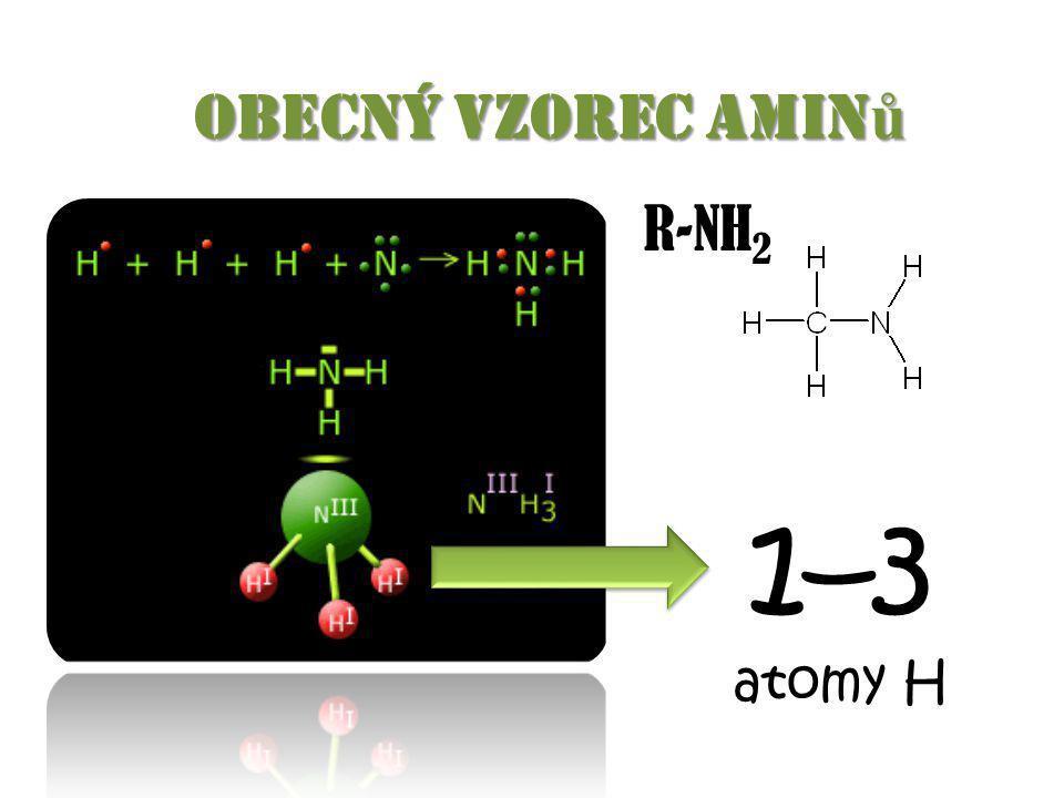 Obecný vzorec aminů R-NH2 1–3 atomy H