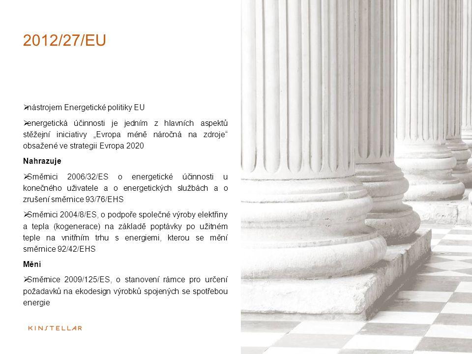2012/27/EU nástrojem Energetické politiky EU