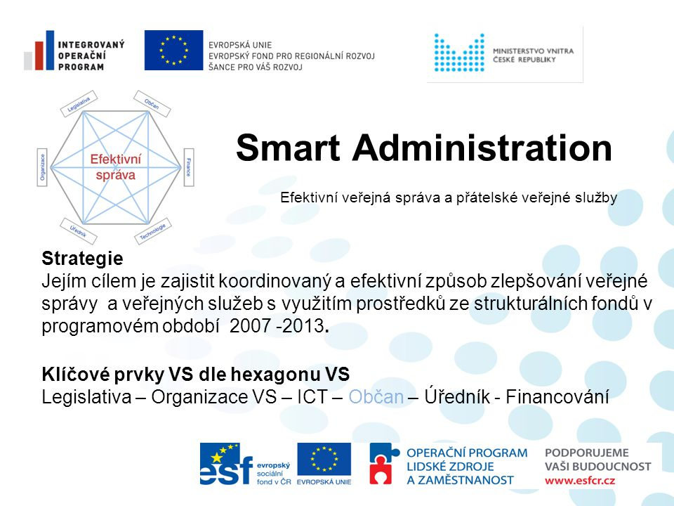 Smart Administration Strategie